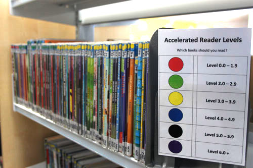Accelerated Reader Levels Chart